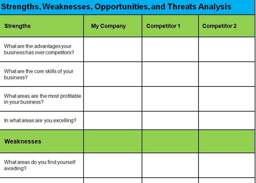 swot analysis template excel - competitor matrix template