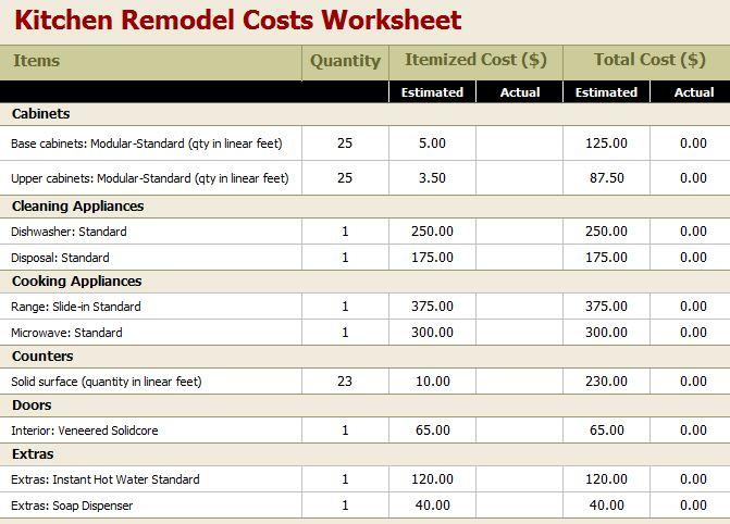 bathroom renovation costs estimator