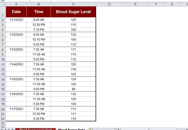 glucose charts free - Doritmercatodos - Glycemic Index Chart Template
