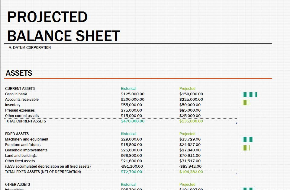 Accounting Balance Sheet Template Excel – Accounting Balance Sheet Template