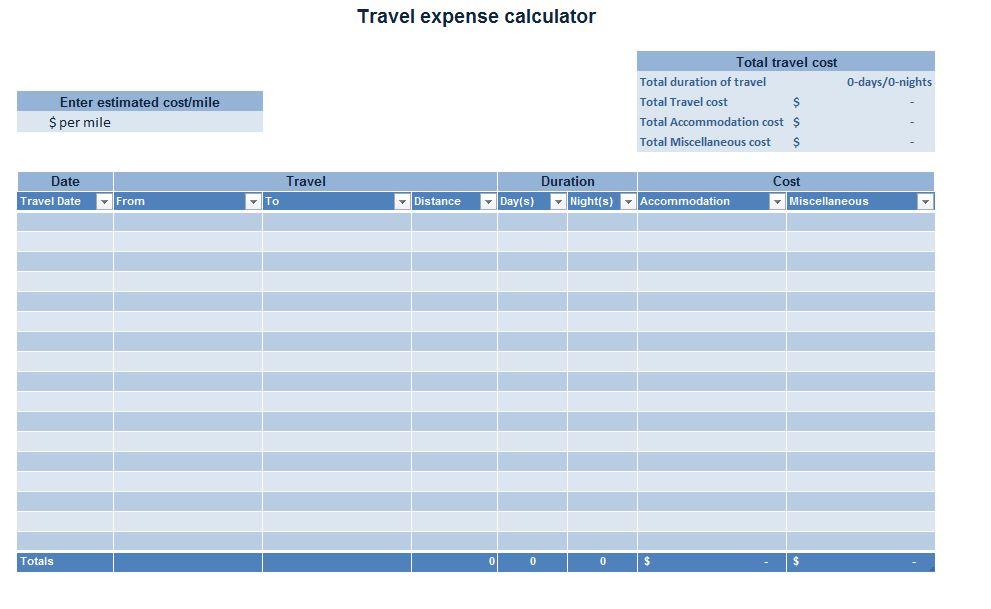 Travel Expense Calculator Travel Expenses Calculator