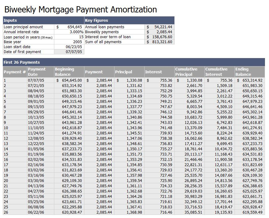 Biweekly Mortgage Payment Amortization Template - Mortgage Amortization Template