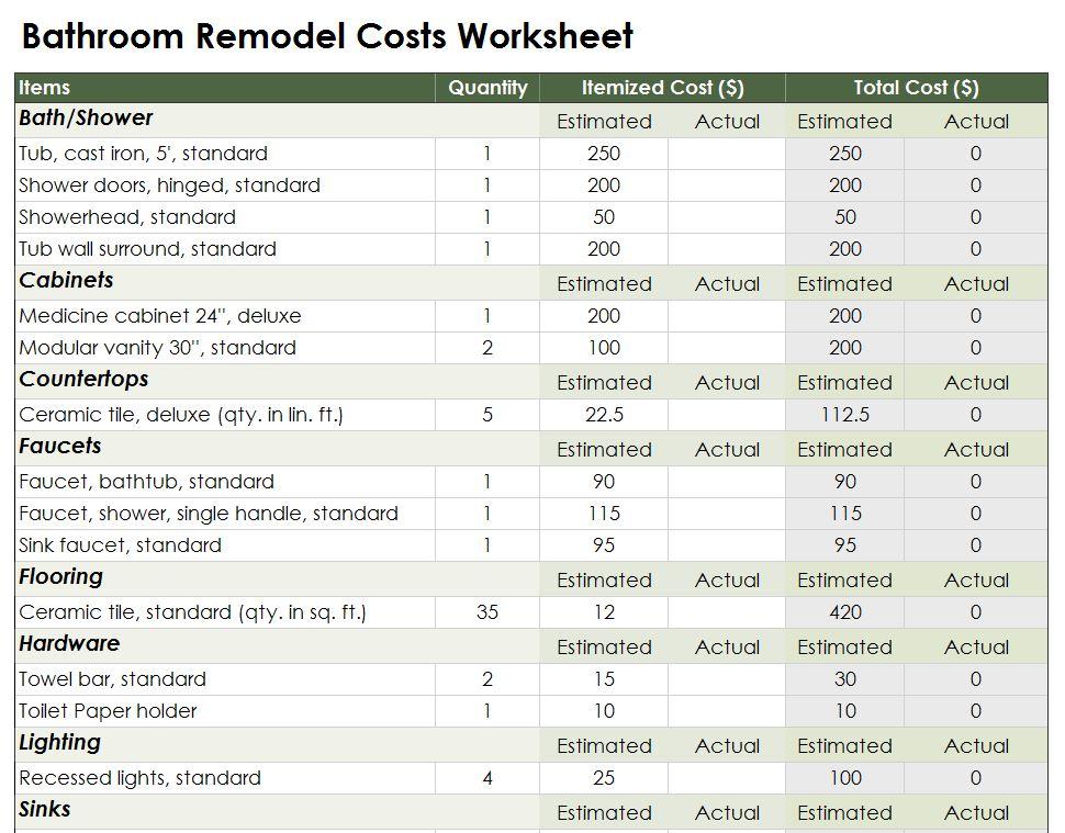 Bathroom Renovation Checklist Template Professional Resume CV Maker - Bathroom renovation checklist template