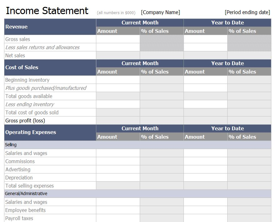 blank income statement template - business statement template