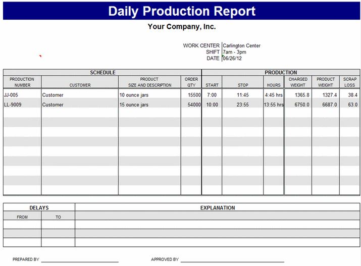 daily schedule sample