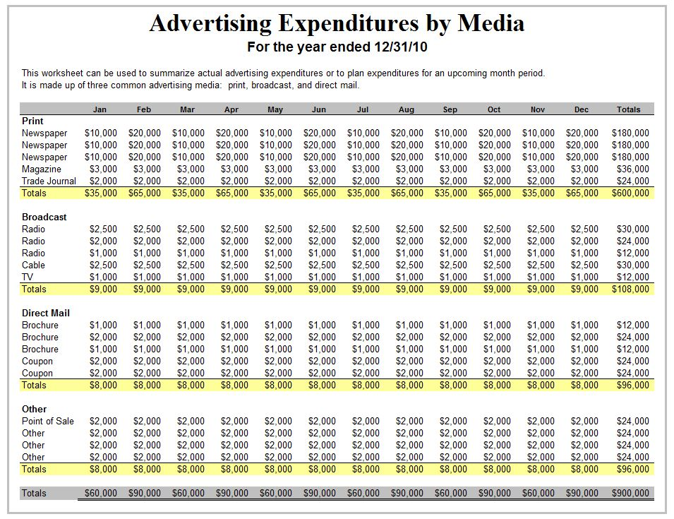 Advertising Campaign Template Advertising Campaign Spreadsheet - spending plan template