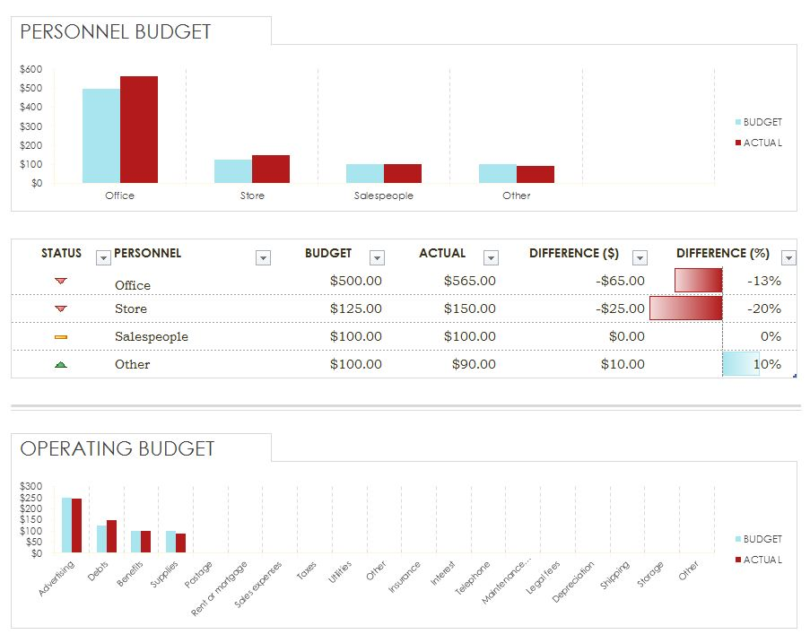 Simple Expense Budget Template - expense budget template