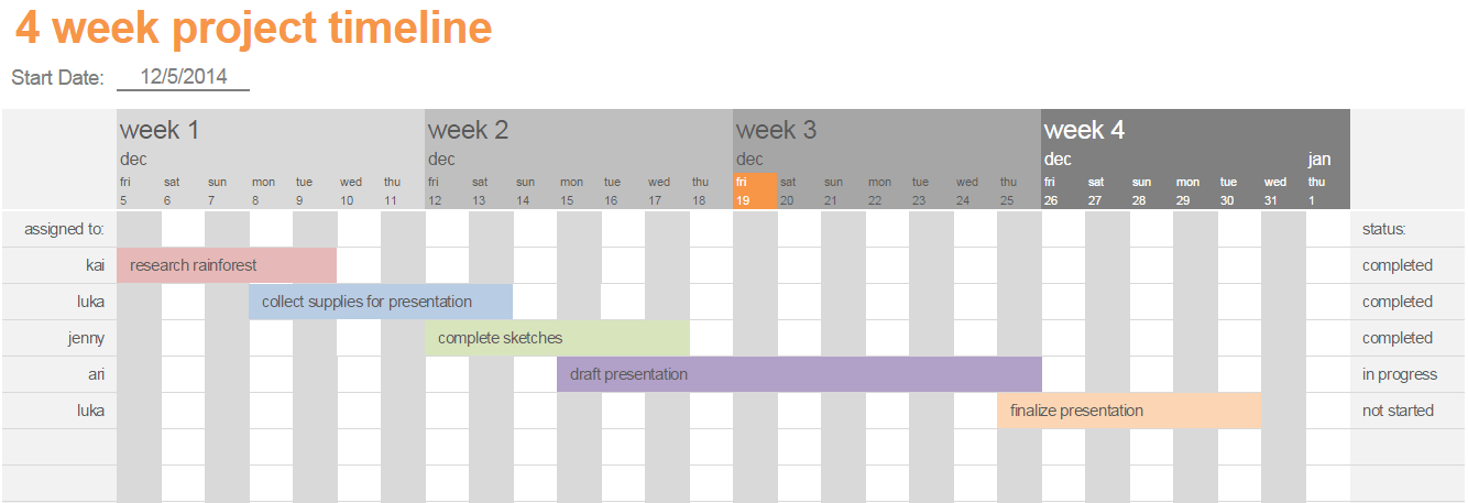 timeline template for powerpoint
