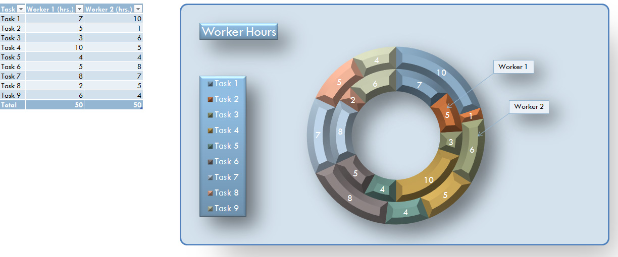 Excel Donut Chart Template - donut template
