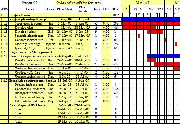 Free Project Management Calendar Template Nfgaccountability – Free Project Management Calendar Template