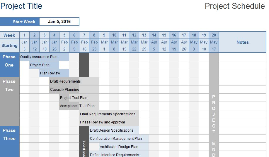 business project timeline schedule calendar plan