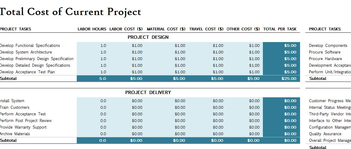 Project Financial Plan - My Excel Templates