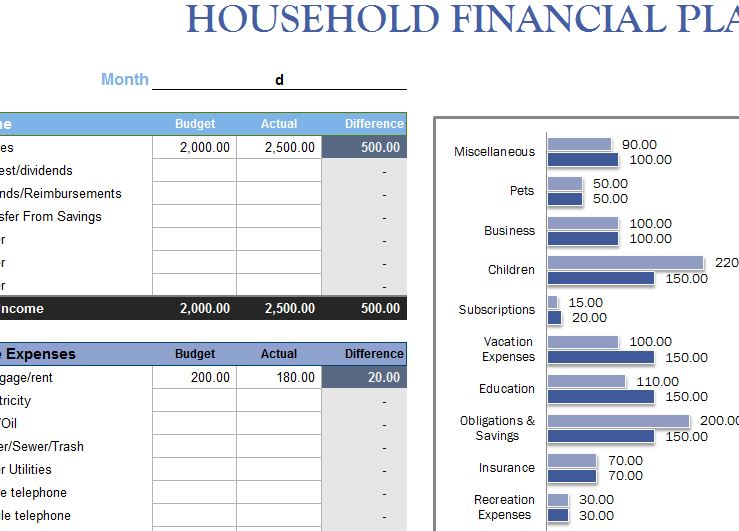 Beautiful Household Financial Planner My Excel Templates Ivoiregion