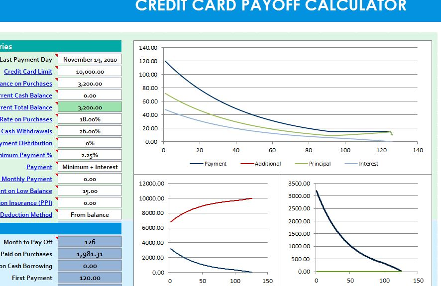 Credit Card Payoff Calculator - My Excel Templates