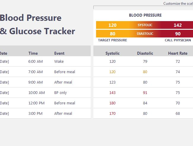Blood Pressure and Glucose Tracker - My Excel Templates