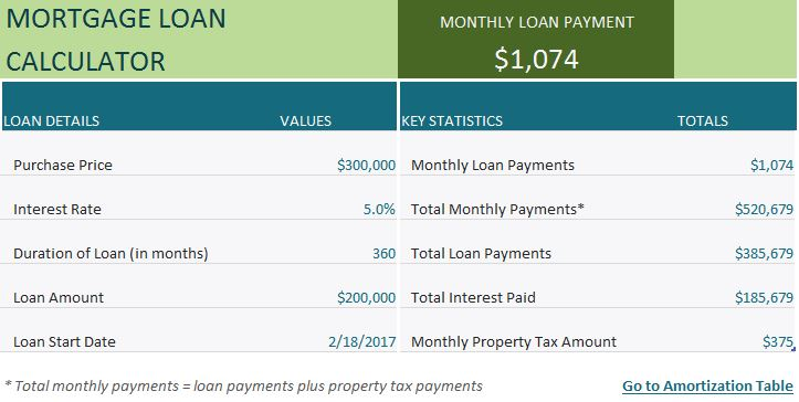 mortgage loan calculator in excel - My Mortgage Home Loan - mortgage payment calculator template