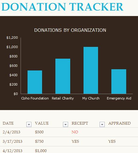 Tax-Deductible Donation Tracker - My Excel Templates