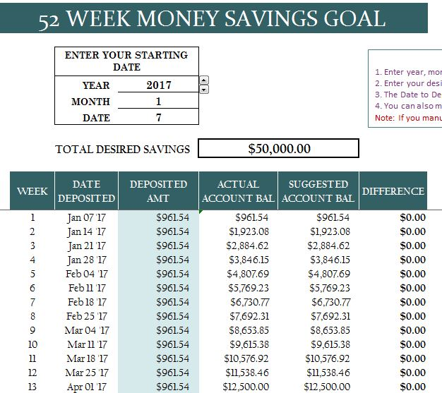 Personal Monthly Budget Template Personal Monthly Budget Worksheet