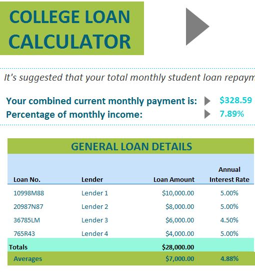 loan calculator college - 28 images - avoiding a student loan - college loan interest calculator