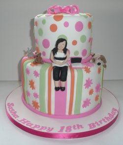 Small Of Birthday Cakes For Girls