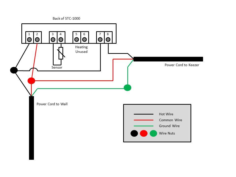 Refrigeration Controller Wiring Diagram Wiring Diagram