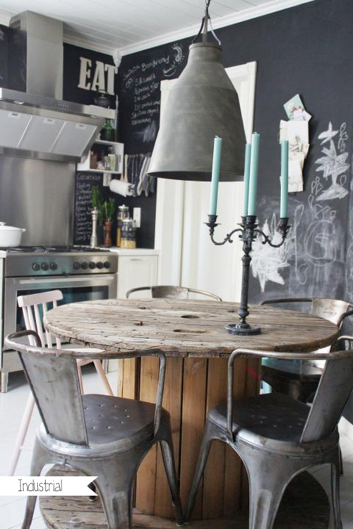 industrial style kitchens home rocks industrial style kitchens industrial kitchen style industrial chic decor furniture industrial