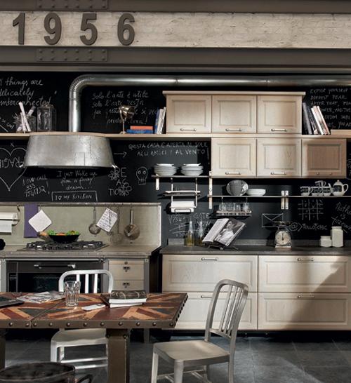 tableau style industriel pictures vintage kitchen backsplash couchable