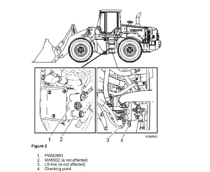 Volvo L90f Wiring Diagram - Wwwcaseistore \u2022