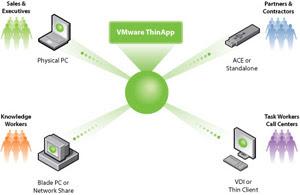 VMware-ThinApp