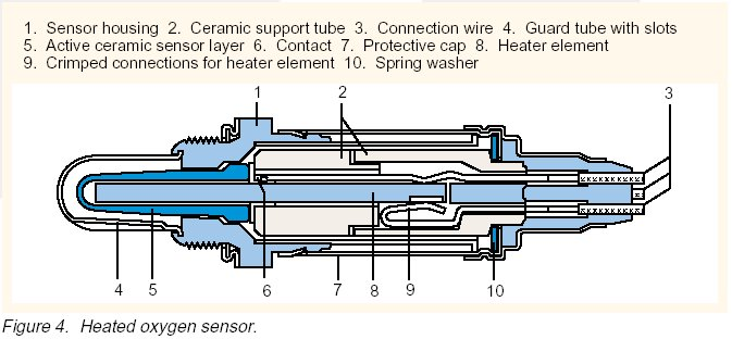 4 Wire O2 Sensor Diagram Wiring Diagram