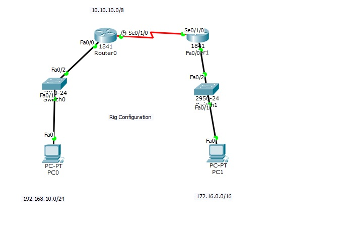 basic frame relay config