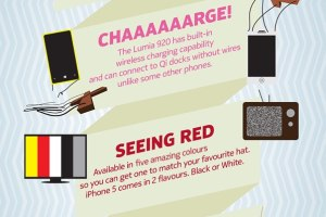 InfoGraphic- Lumia 920 Features Summed up, Time to #Switch