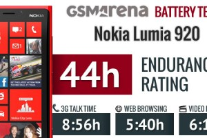 GSM Arena's Nokia Lumia 920 Review and Battery Test – The Best Windows Phone on the Market