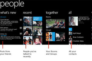 Connecting People and Putting People First – Facebook Home and Facebook Phone – Nokia Lumia