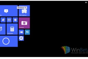Windows 10 for small tablets – the Windows Galaxy Note/Nokia N800? #Phablet