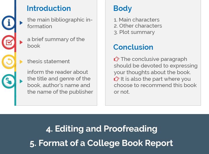 How to Write a Book Report College Level - MyPaperHub