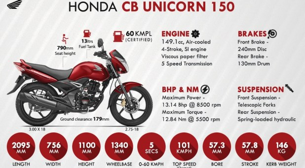 Honda CB Unicorn 150cc Bike 2017 Launch Date Price In Pakistan Reviews