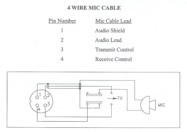 All Details About CB Microphone Wiring