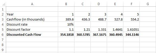 Discounted Cash Flow An Example \u2013 Rebel Money - discounting cash flow
