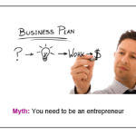 I Am Not An Entrepreneur…My Answer to the Most Important Question for Solo Lawyers