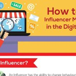 How Lawyers Can Benefit from the Rise of Influence Marketing