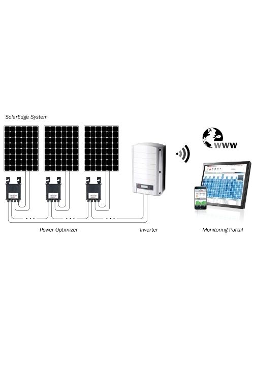 solar panels diagram dunne film zonnepaneel