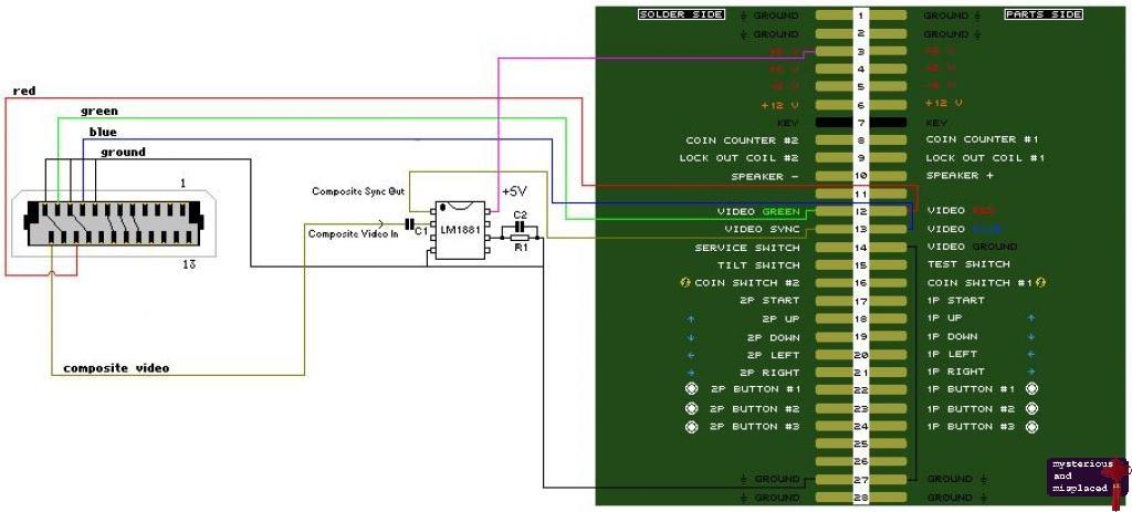 Original Xbox Vga Wiring Diagram Online Wiring Diagram