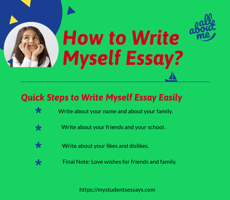 how to write essay about yourself example