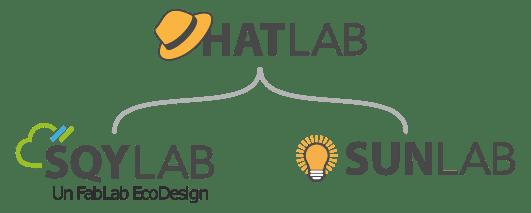organigramme Hatlab
