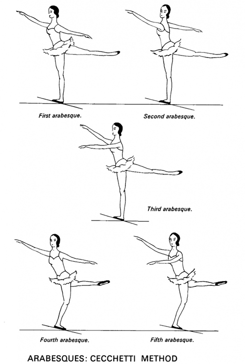 arabesques for Liz Ballet teaching Pinterest Dancing - prepare balance sheet
