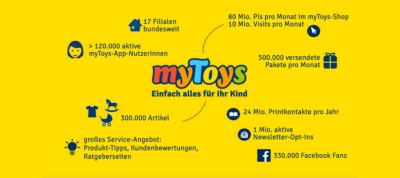 Mytoys Playmobil Küche Media Sales Mytoys