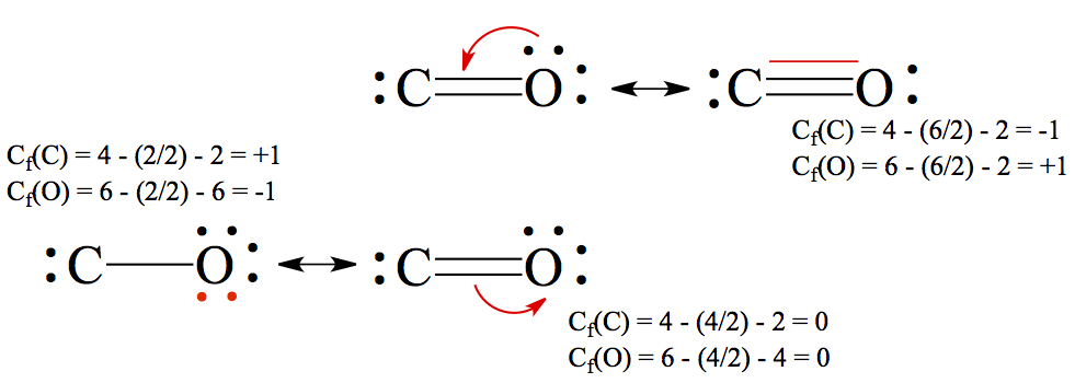 Chapters 7-10 The Electronic Structure of Atoms to Chemical Bonding