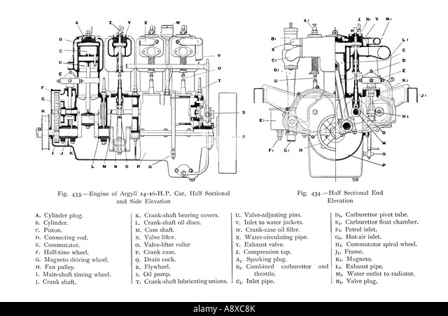 labeled diagram of internal combustion engine