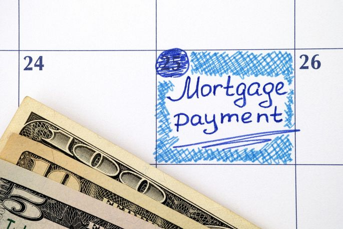 What is an Amortization Schedule? Map Out Your Mortgage Payments